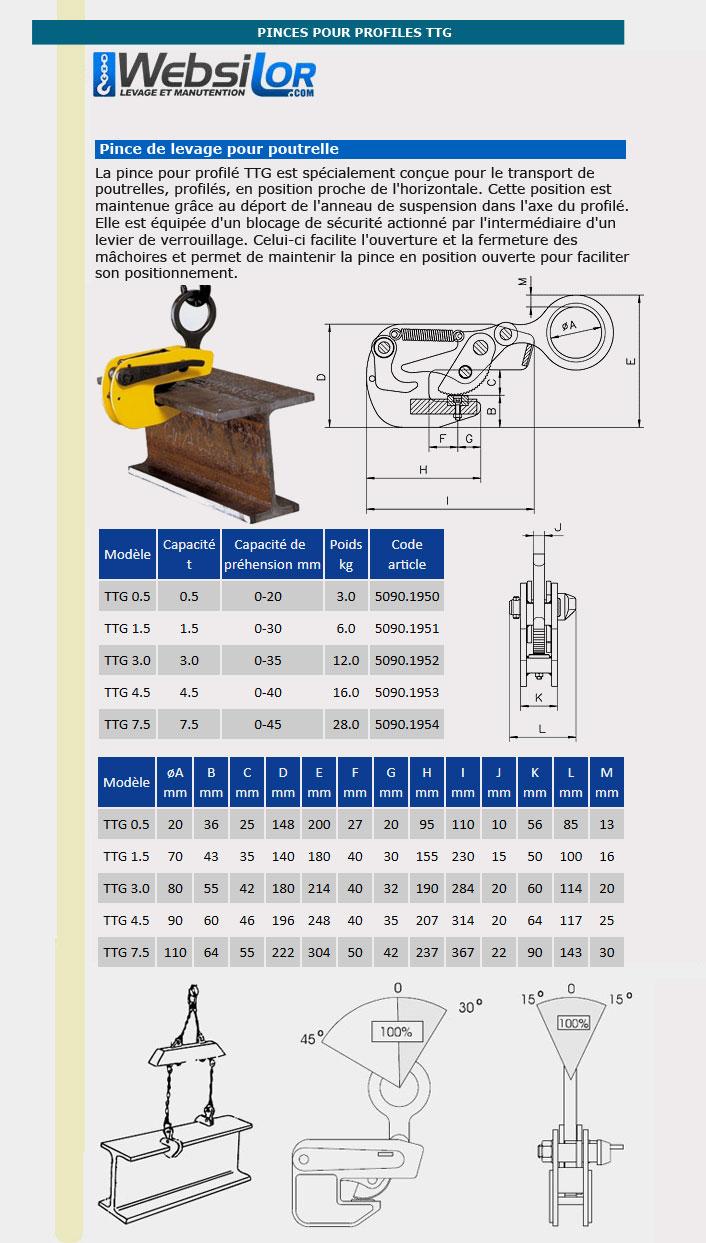 Informations techniques Pince pour profilé - 0.5 à 7.5 tonnes