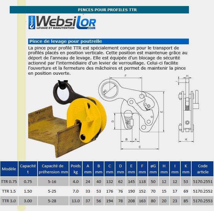 Informations techniques Pince pour profilés - 0.75 à 3 tonnes