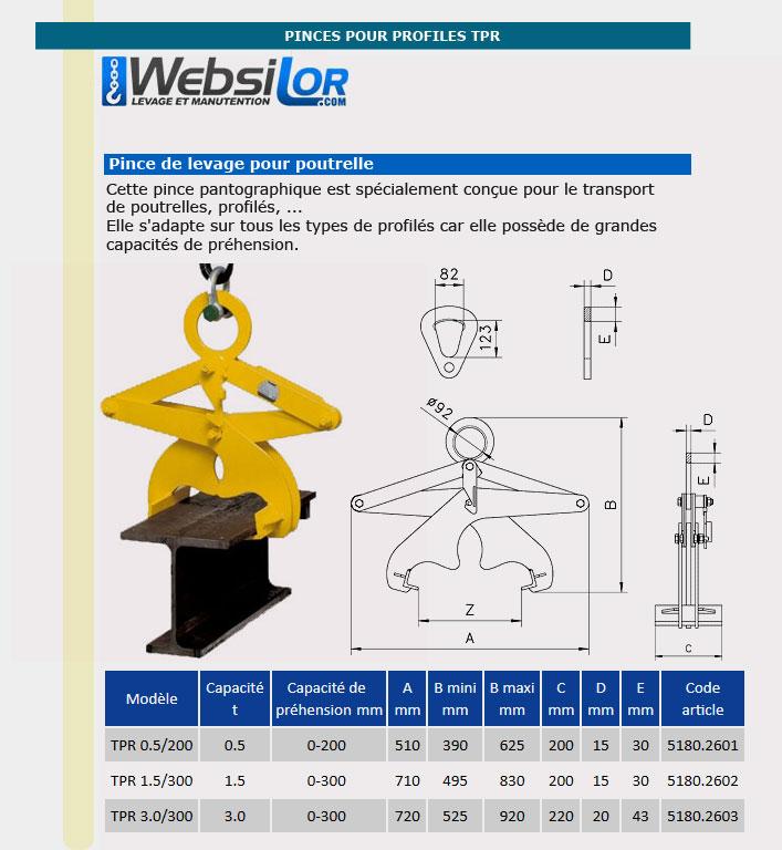 Informations techniques Pince pour profilés - 0.5 à 3 tonnes