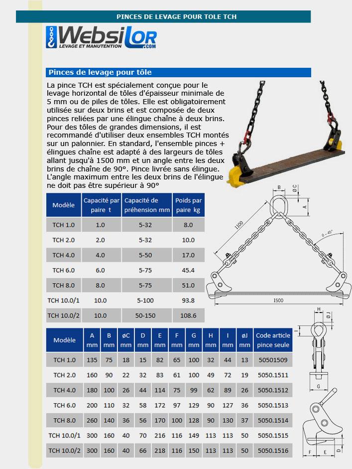 Informations techniques Pince pour tôle horizontale