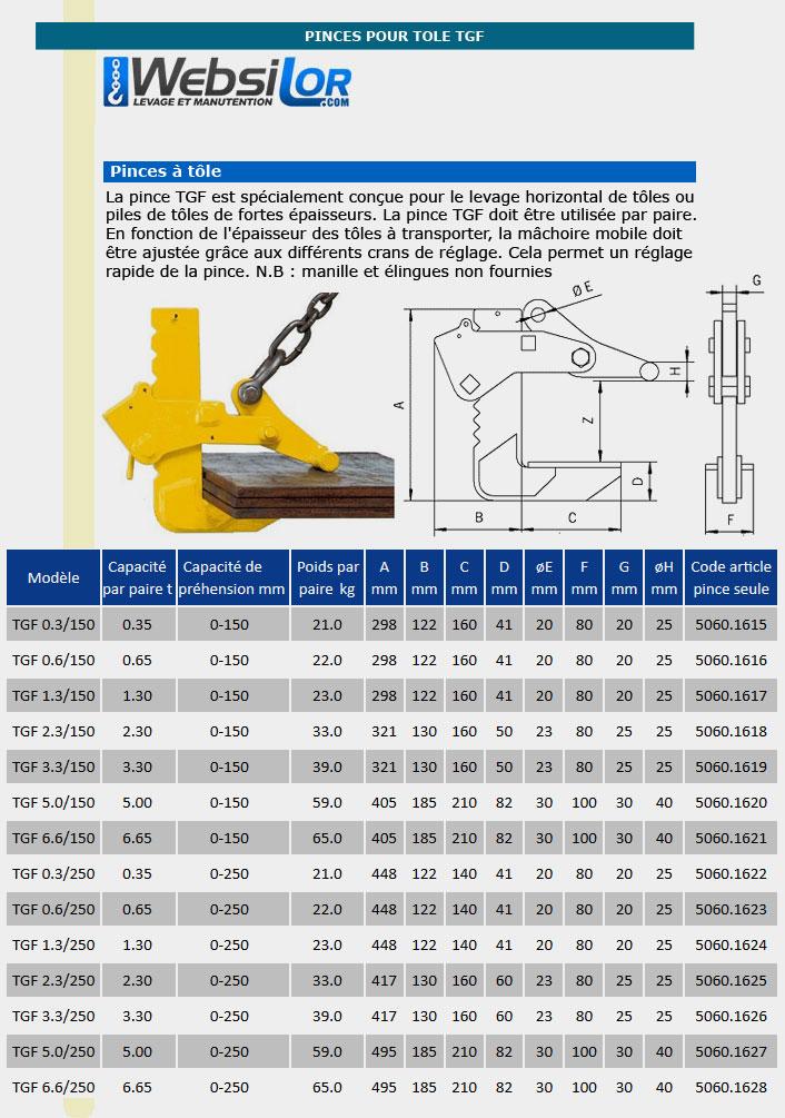 Informations techniques Pince pour piles de tôles