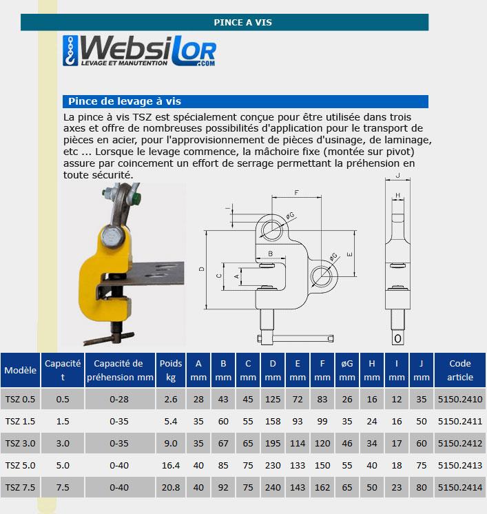 Informations techniques Pince à vis - 0.5 à 1.5 tonne