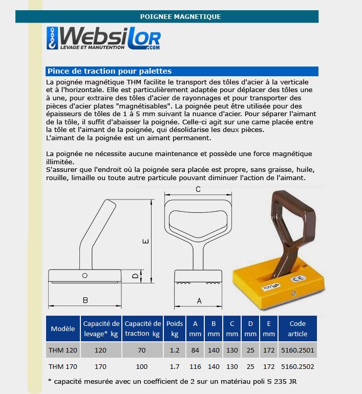 Informations techniques Poignée magnétique - 120 à 170kg