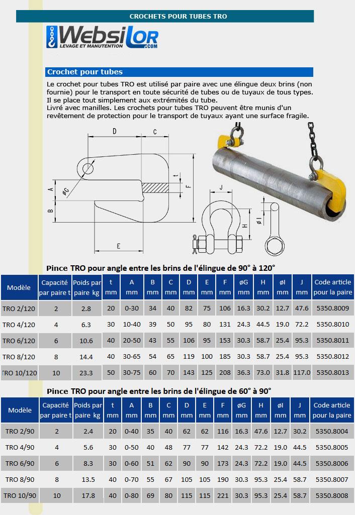 Informations techniques Crochets pour tube - angle élingue 60° à 90°