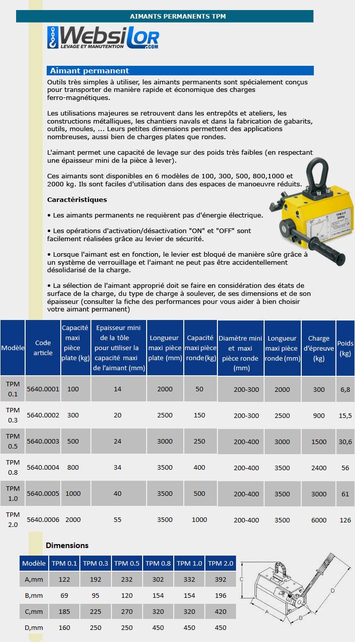 Informations techniques Aimants permanents - 0,1 à 2 tonnes