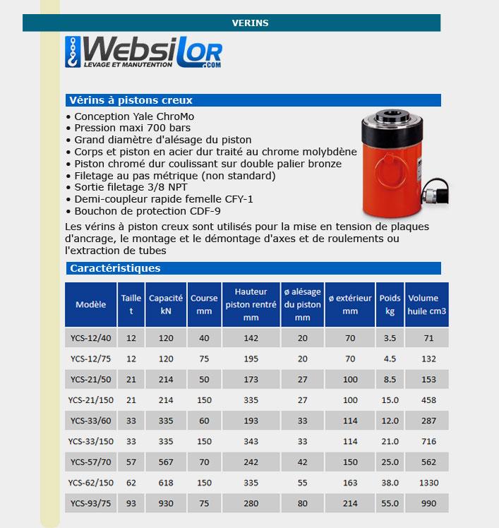 Informations technique de Vérins à piston creux - 57 tonnes - 70 mm