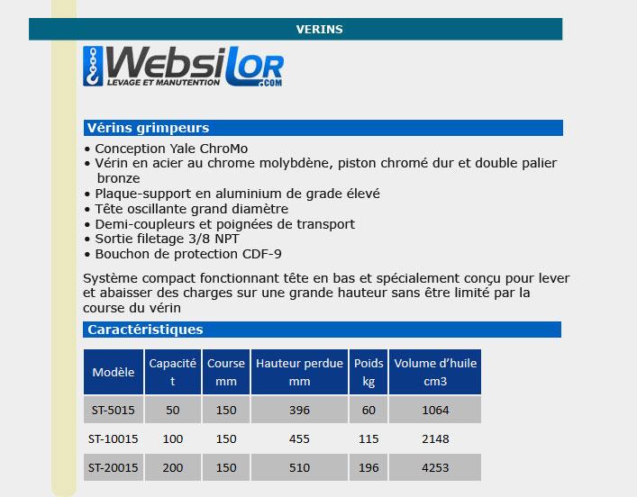 Informations techniques Vérin grimpeur 50 tonnes