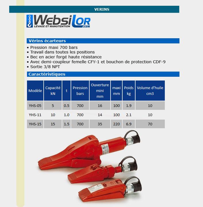 Informations techniques Ecarteur hydraulique 0,5 tonne