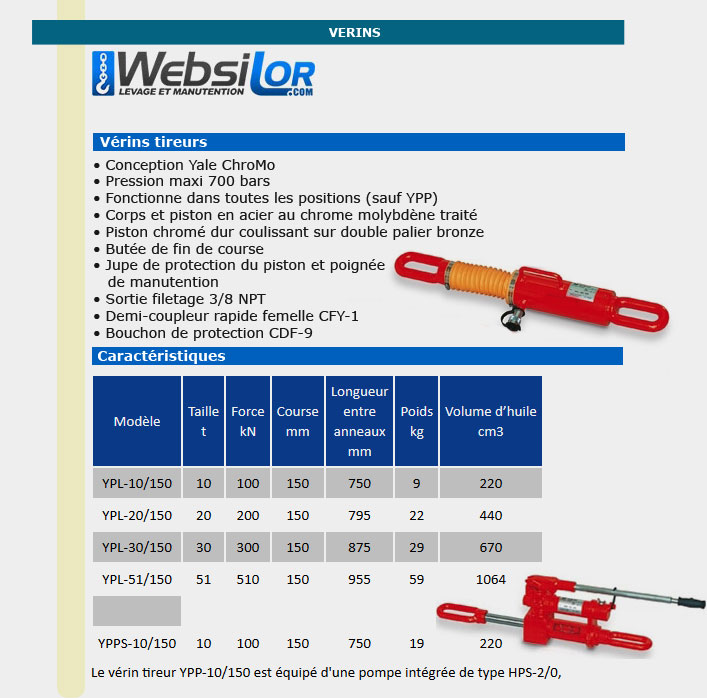 Informations techniques Vérin hydraulique - 10 à 51 tonnes