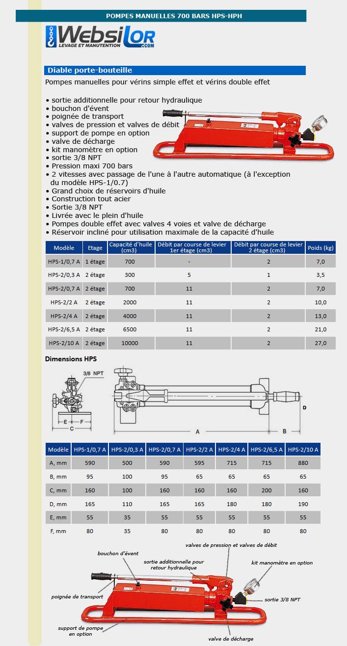 Informations techniques Pompe manuelle - 700 bars