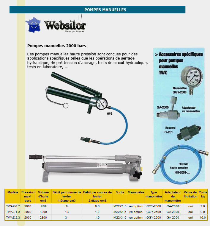 Informations techniques Pompe manuelle 2000 bars - 0,7L