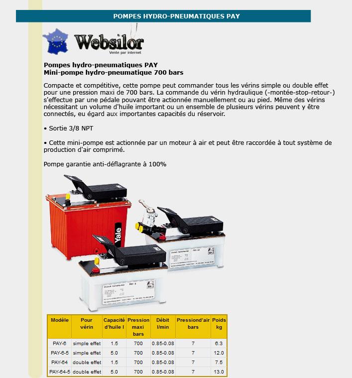 Informations techniques Pompe hydro-pneumatique - 1,5L