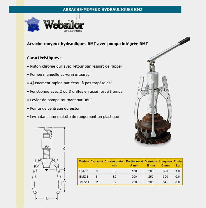 Informations techniques Arrache-moyeux hydraulique - 6 tonnes