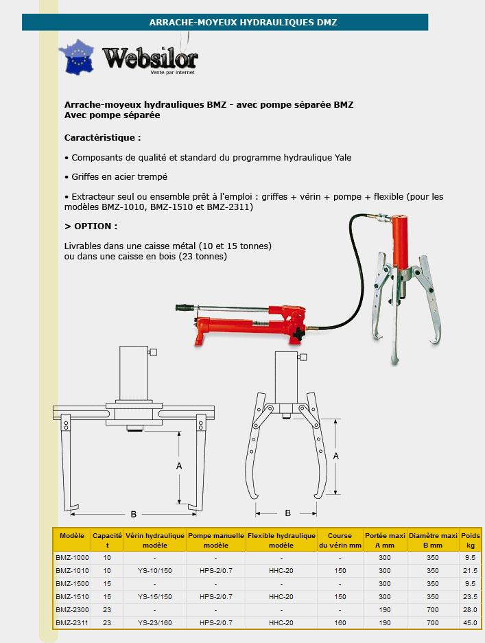 Informations techniques Arrache-moyeux - 23 tonnes