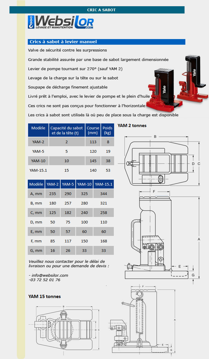 Informations techniques Cric à sabot compact