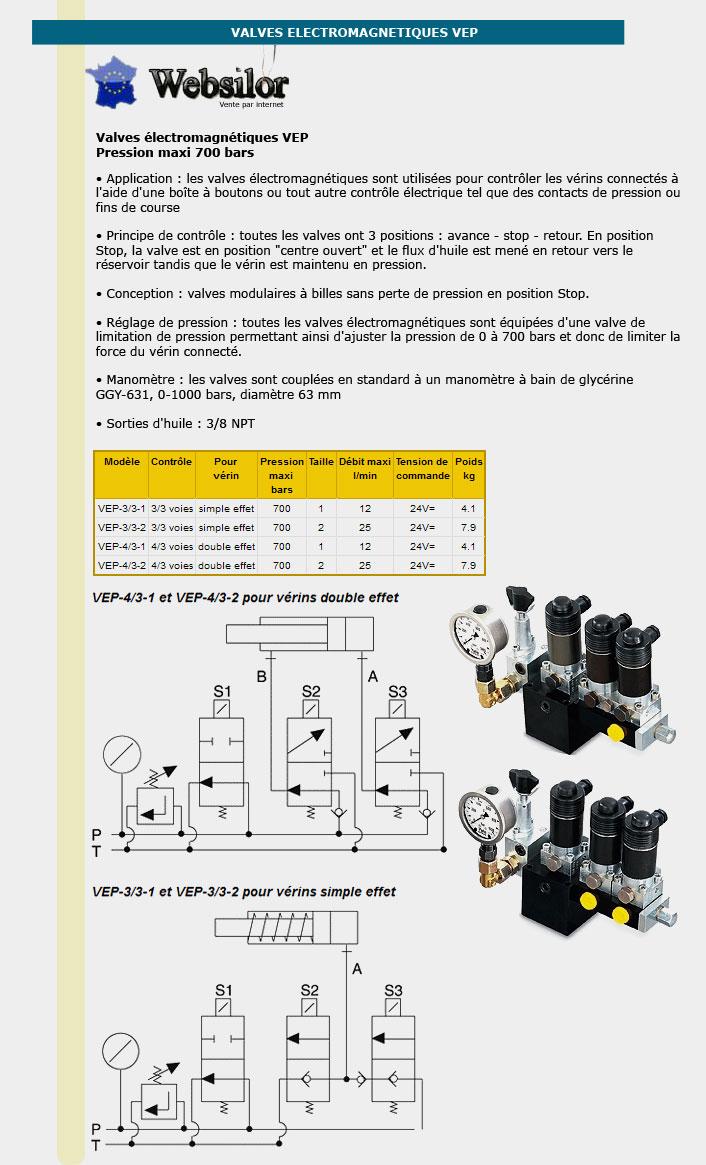 Informations techniques Valve de controle manuelle 4/3 voies
