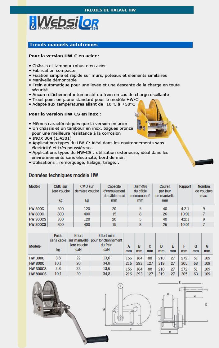 Informations techniques Treuil de halage