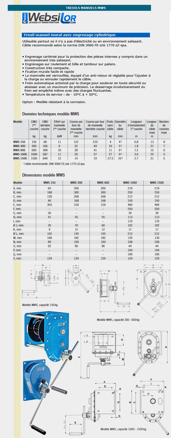 Informations techniques Treuil manuel mural avec engrenage