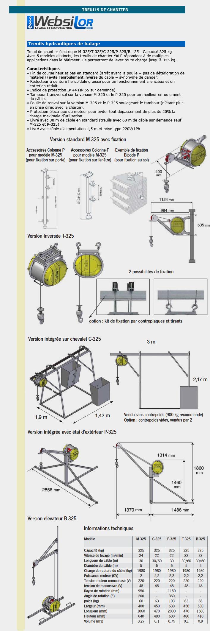 Informations techniques Treuil de chantier - 325 kg