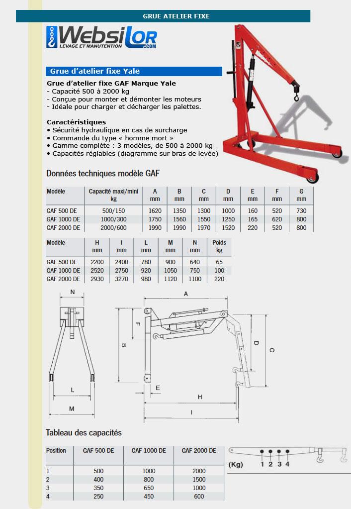 Informations techniques Grue d'atelier fixe - 4 positions