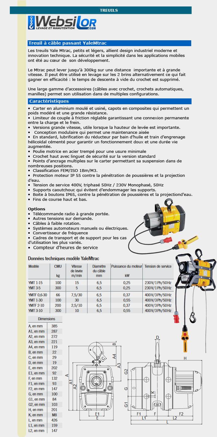 Informations techniques Palan électrique YaleMtrac
