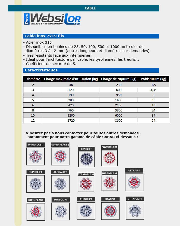 Informations techniques Câble inox 7 torons de 19 fils