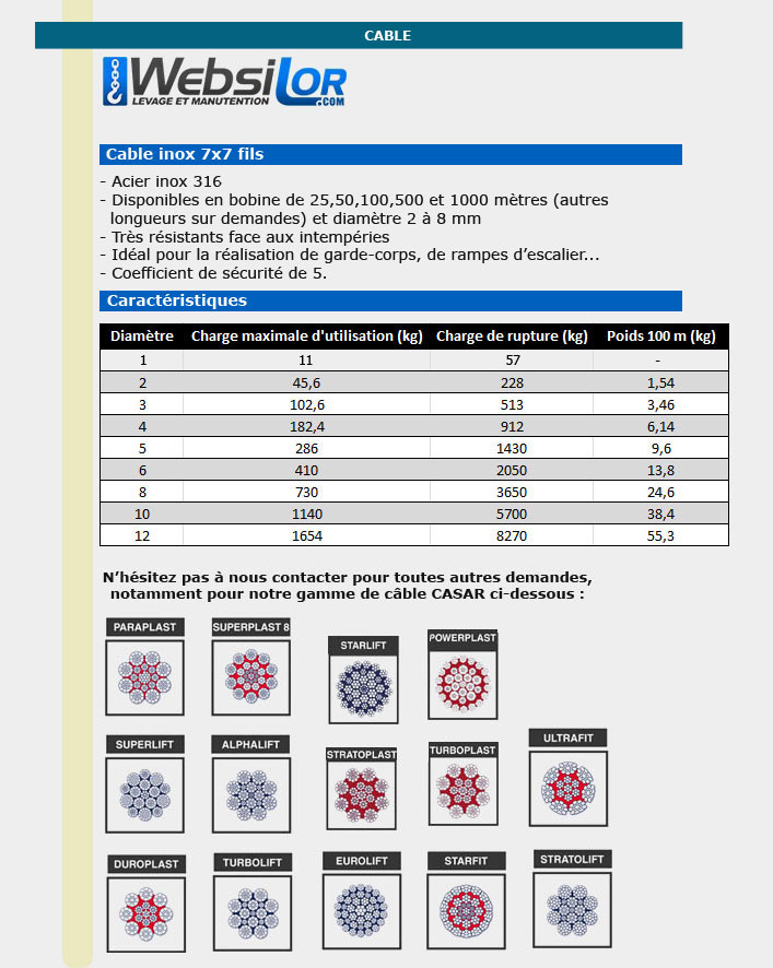 Informations techniques Câble inox 7 torons de 7 fils