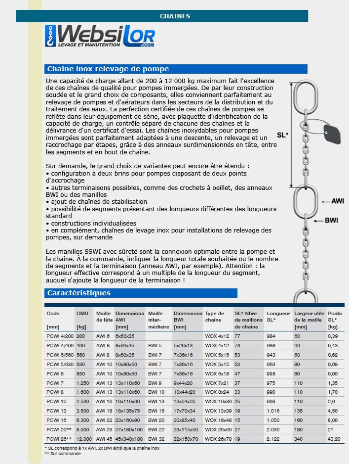Informations technique de Chaine inox relevage de pompe