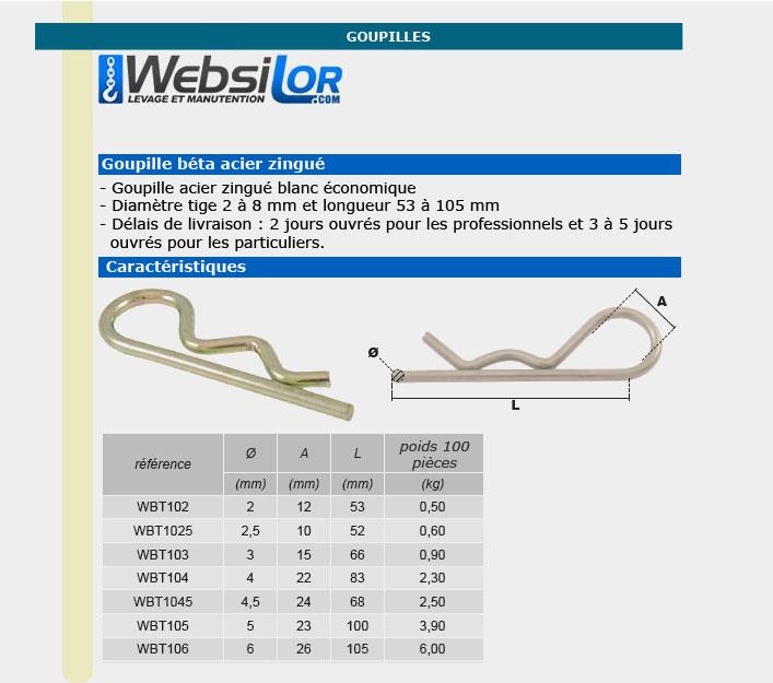 Informations techniques Goupille beta en acier zinguée - 2 à 8mm