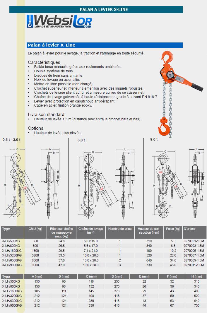 Informations techniques Palans à levier X-line - 500 à 9000kg