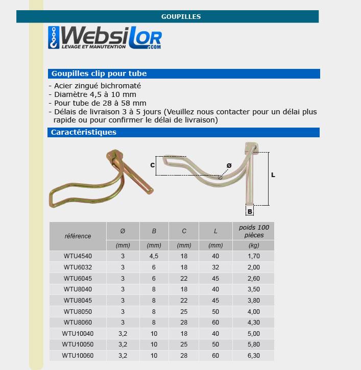 Informations techniques Goupille clip pour tube - diam 4.5 à 10mm - tige 32 à 60mm