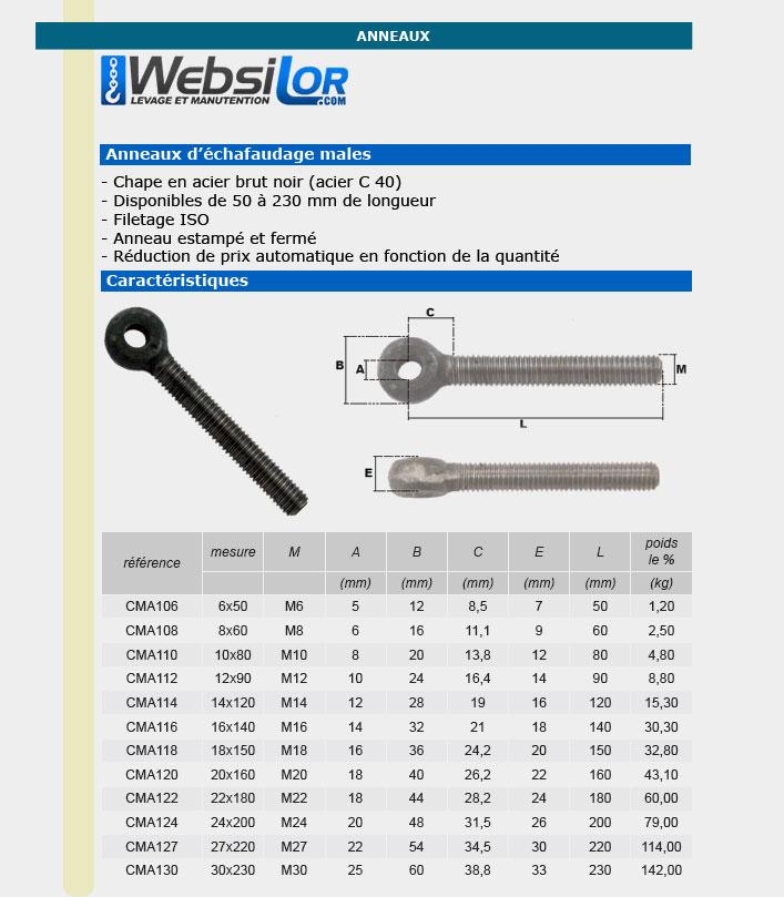 Informations techniques Chape mâle - 6 à 30mm