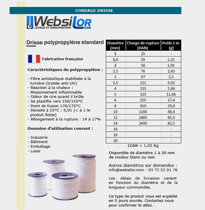 Informations techniques Drisse polypropylène blanc ou noir
