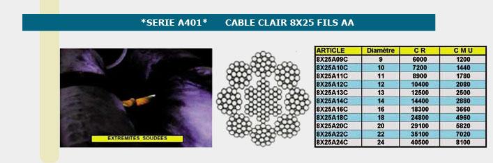 Informations techniques Câble  8 torons de 25 fils - 09mm