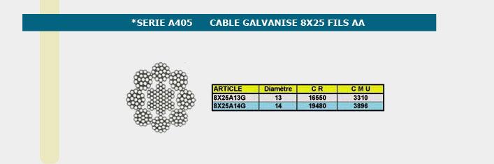 Informations techniques Câble 8 torons de 25 fils
