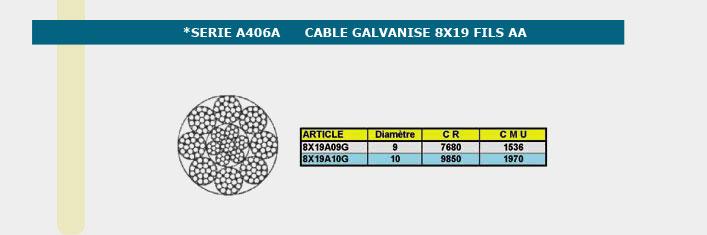 Informations techniques Câble 8 torons de 19 fils