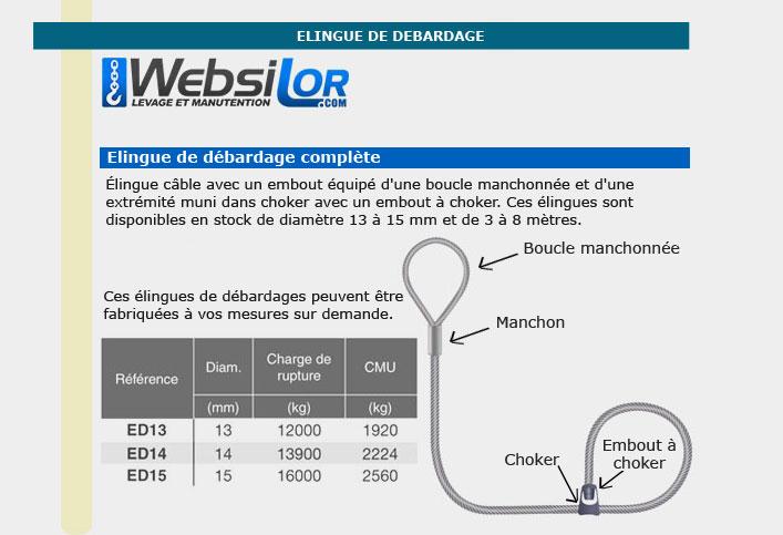 Informations techniques Elingue de débardage - CMU 1920 kg - complet avec choker