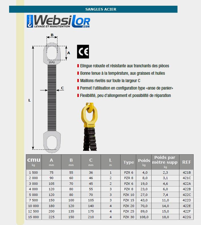 Informations techniques Sangle à maillons en acier - anneaux coulissants - 4000 kg
