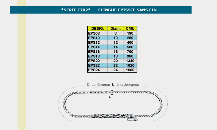 Informations techniques Elingue en corde polypropylène sans fin - 8mm