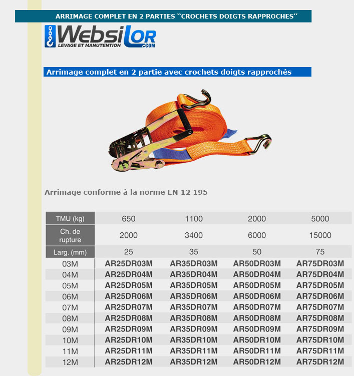 Informations techniques Arrimage - 650kg - 3 mètres