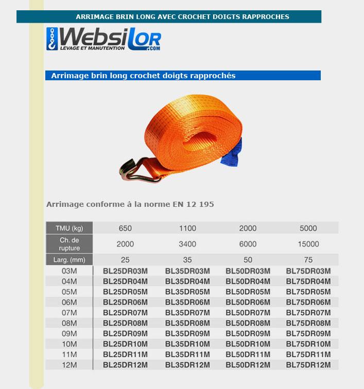 Informations technique de Arrimage sangle CDR - 650kg  - 5 mètres