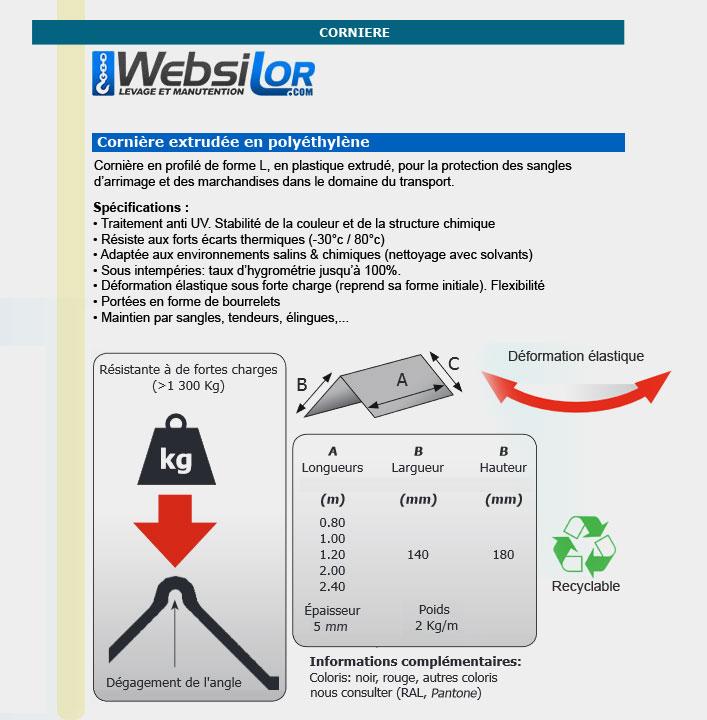 Informations techniques Cornière - 2,4 mètres
