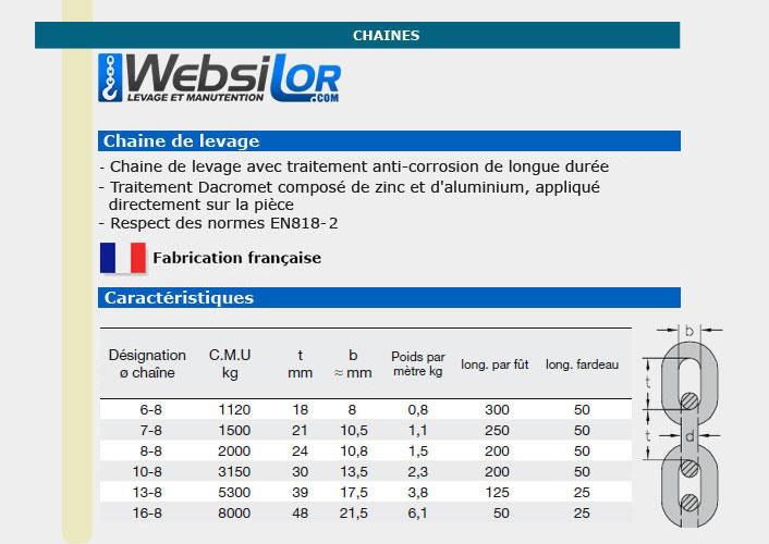 Informations techniques Chaîne de levage anti-corrosion longue durée
