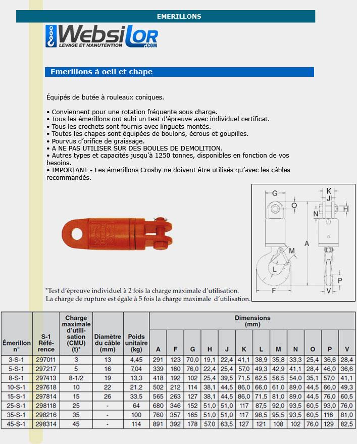 Informations techniques Emerillon oeil et chape - 3000 kg