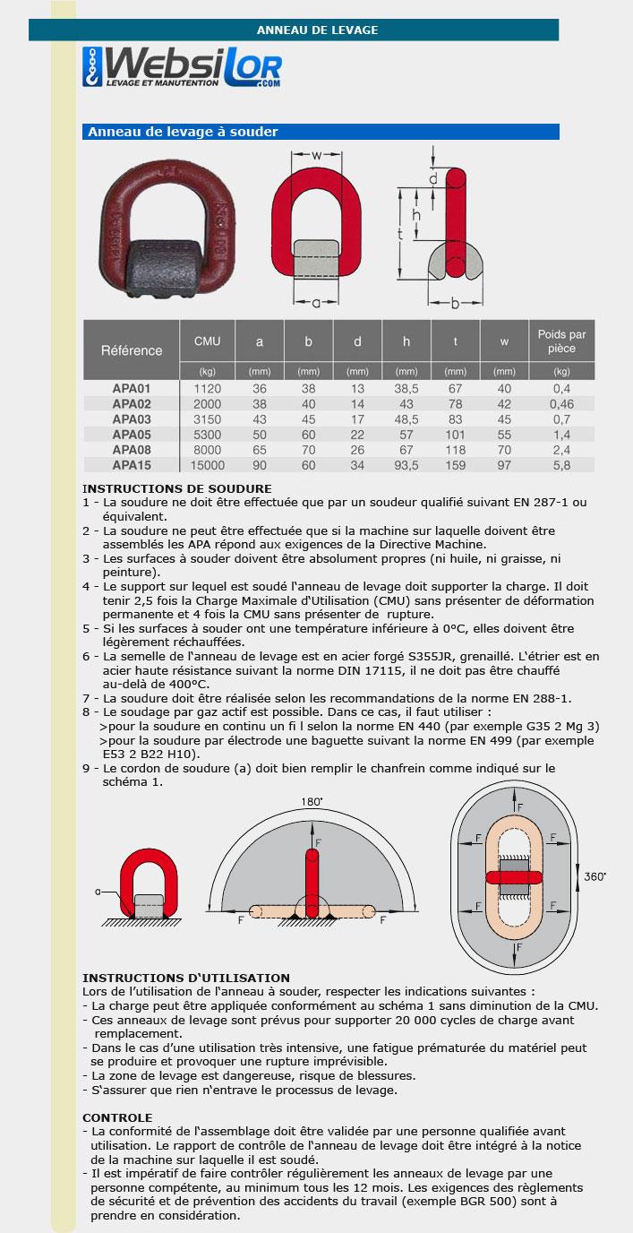 Informations technique de Anneau de levage à souder - 1 à 15 tonnes