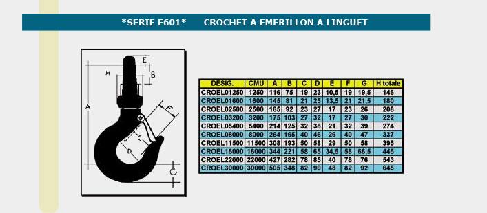Informations techniques Crochet à émerillon à linguet