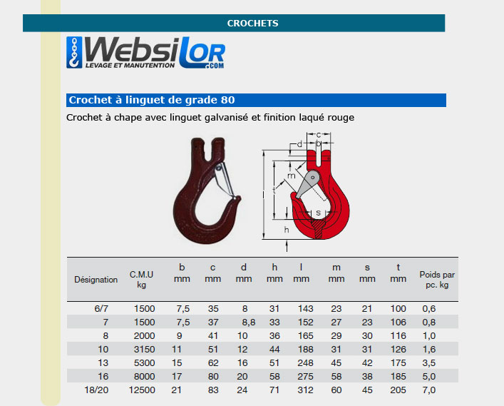 Informations techniques Crochet à chape acier grade 80