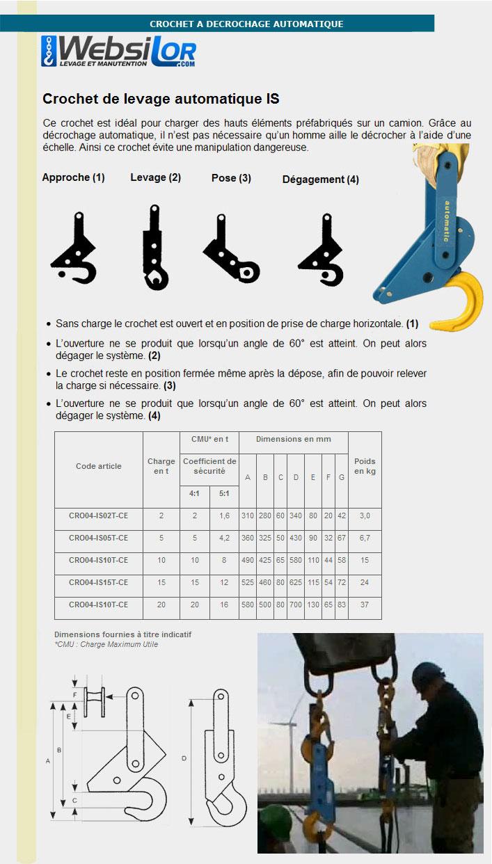 Informations techniques Crochet à décrochage automatique - 2000 kg