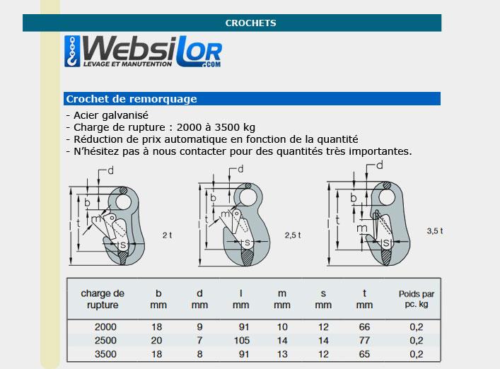 Informations techniques Crochet de remorquage - 2 à 3.5 tonnes