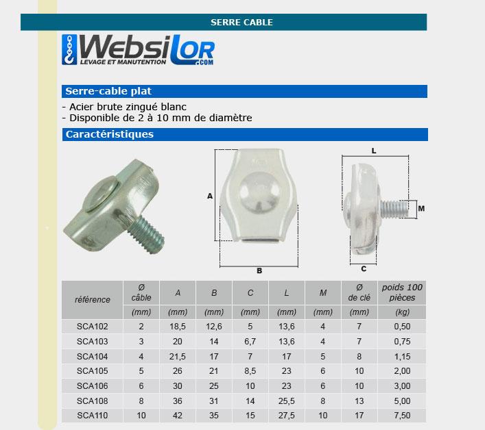 Informations techniques Serre-câble plat acier - 1 boulon